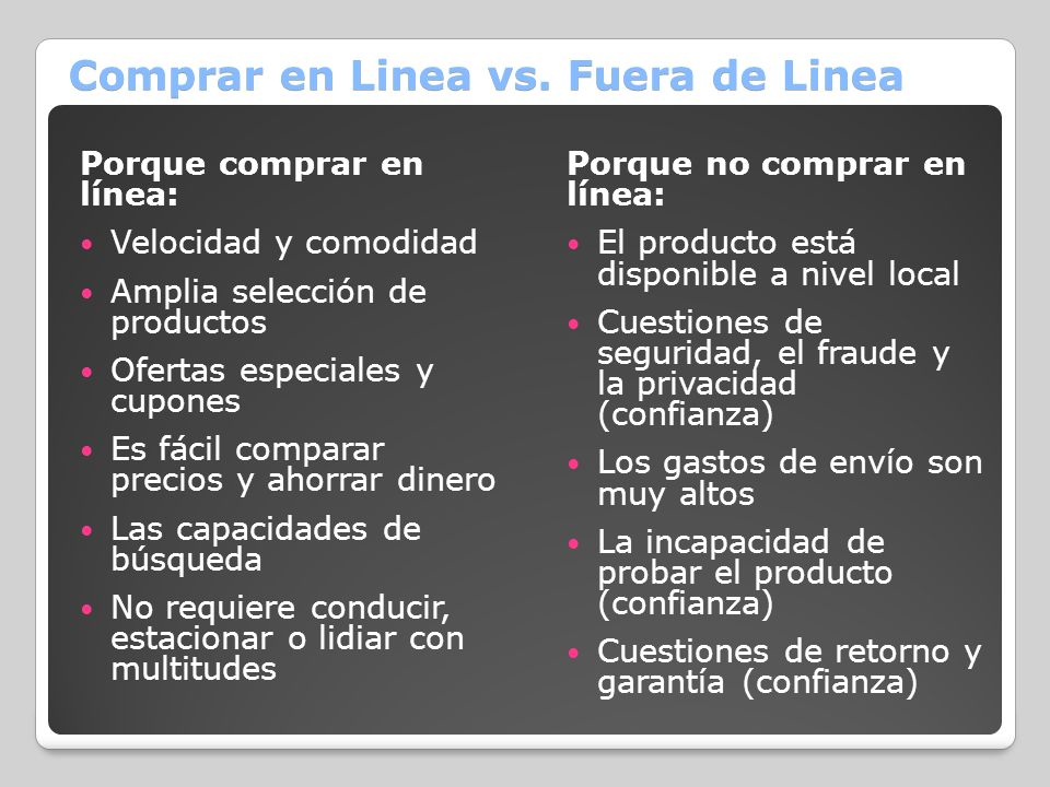 Comprar en Linea vs. Fuera de Linea