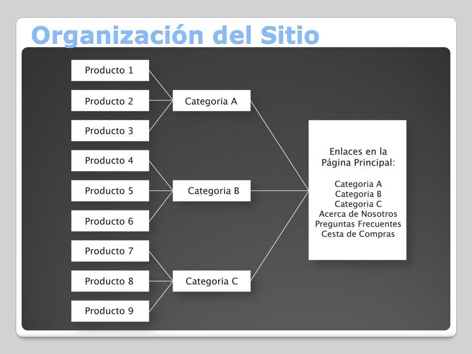 Organización del Sitio