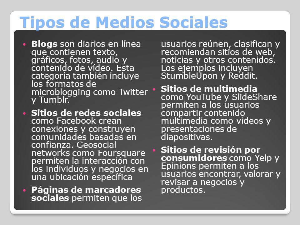 Tipos de Medios Sociales