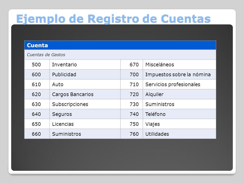 Ejemplo de Registro de Cuentas
