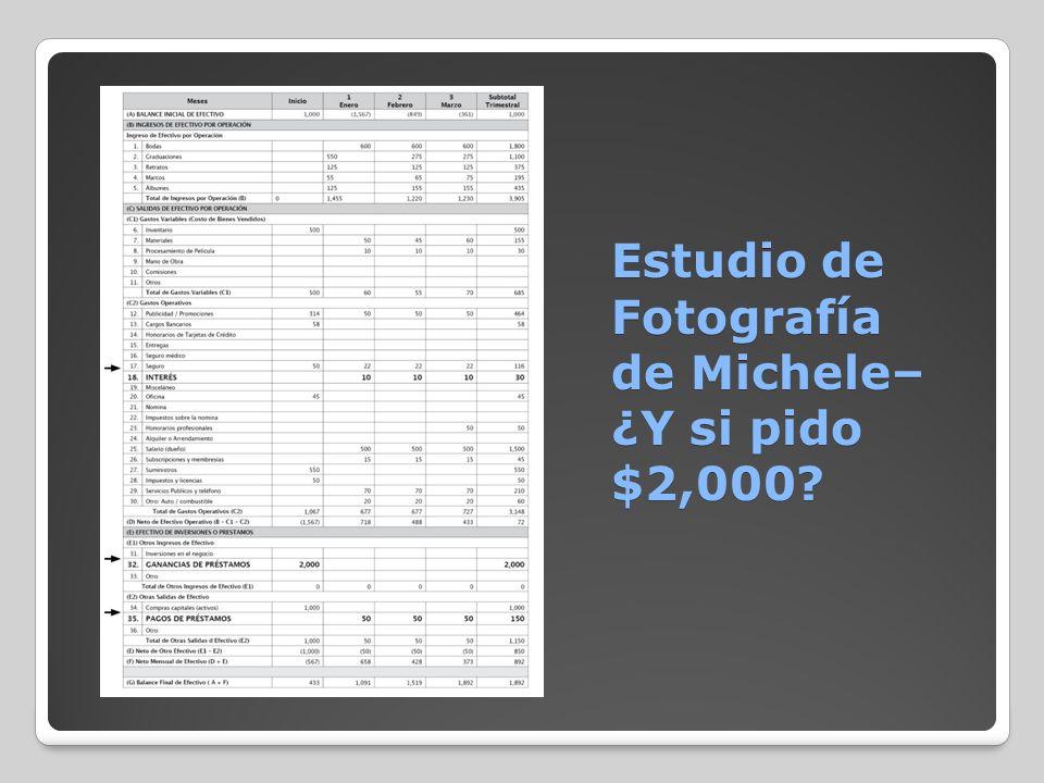 Estudio de Fotografía de Michele–¿Y si pido $2,000
