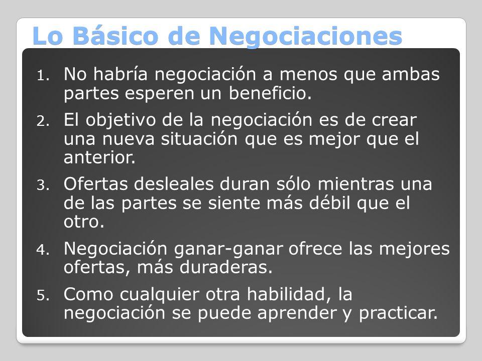 Lo Básico de Negociaciones