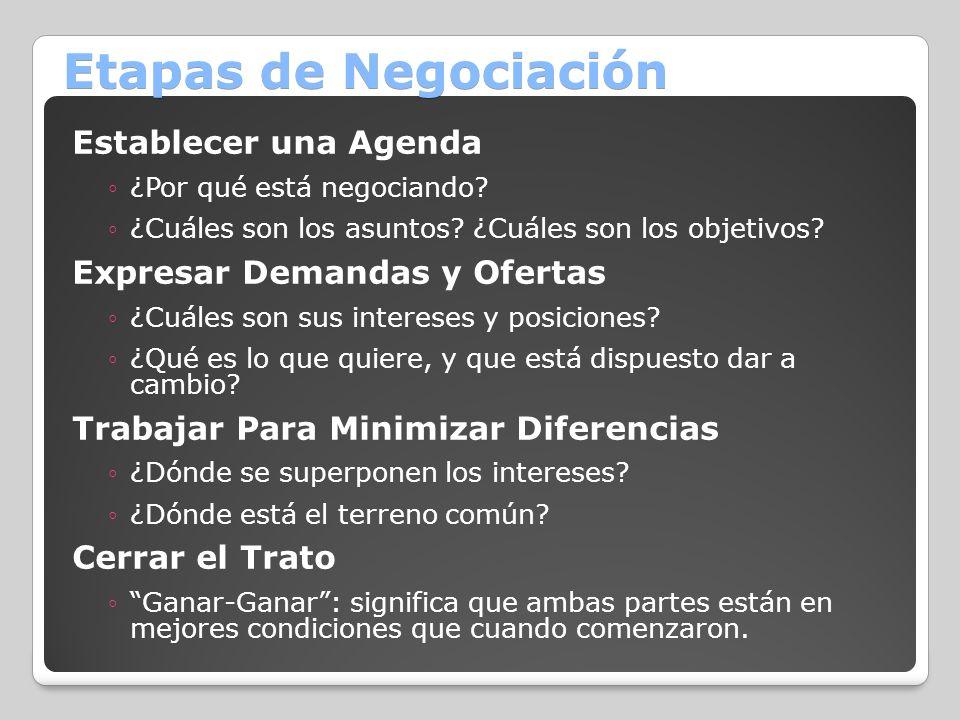 Etapas de Negociación Establecer una Agenda