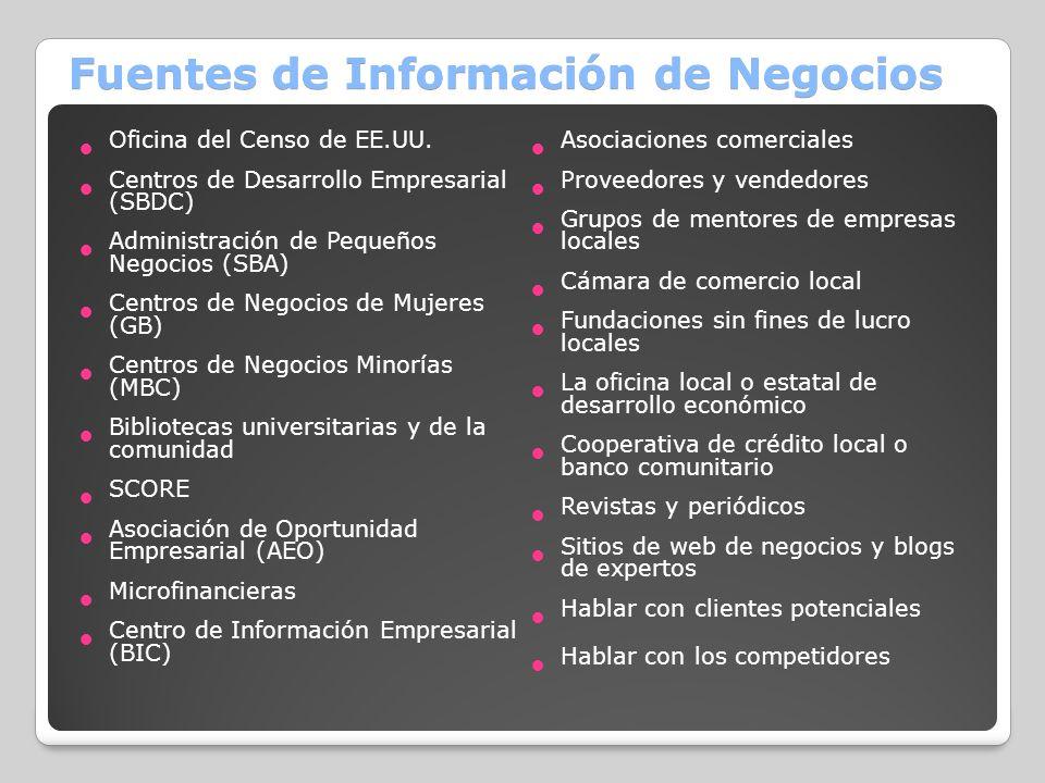 Fuentes de Información de Negocios