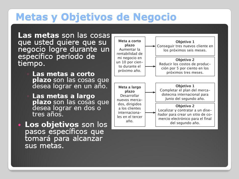 Metas y Objetivos de Negocio