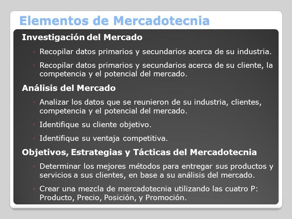 Elementos de Mercadotecnia