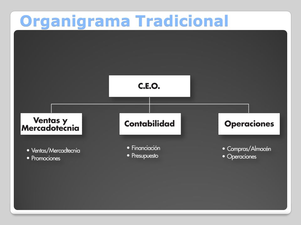 Organigrama Tradicional