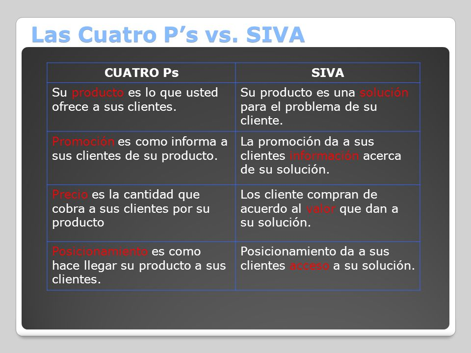 Las Cuatro P's vs. SIVA CUATRO Ps SIVA