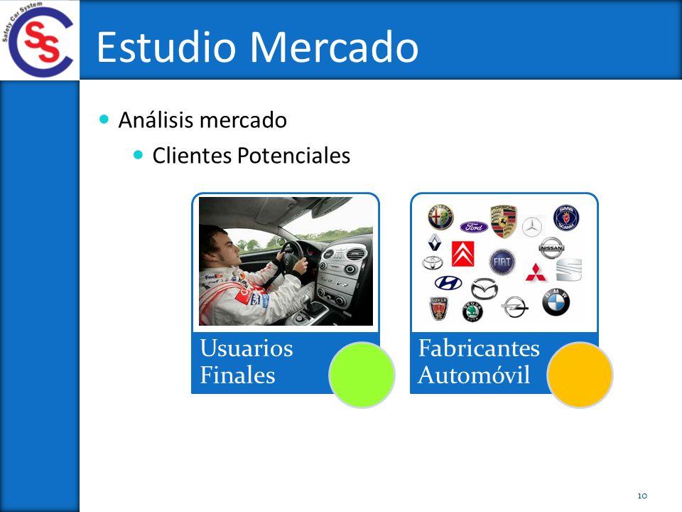 Estudio Mercado Análisis mercado Clientes Potenciales Usuarios Finales