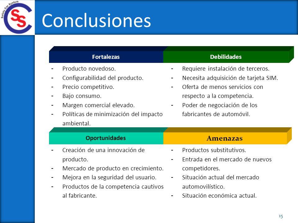Conclusiones Amenazas Fortalezas Debilidades Producto novedoso.
