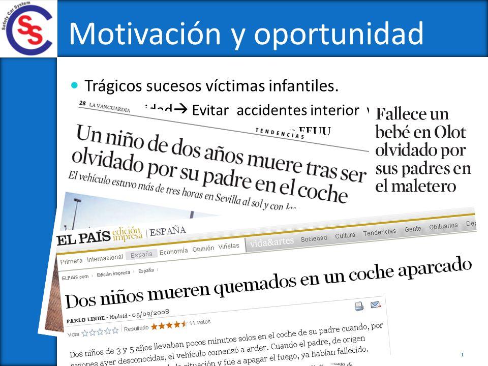 Motivación y oportunidad