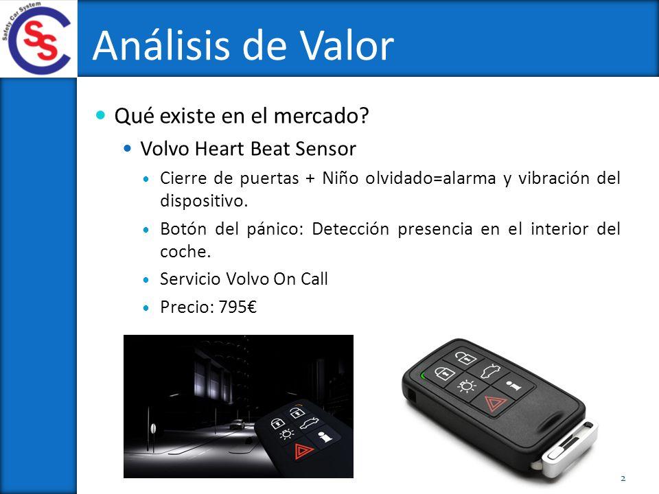 Análisis de Valor Qué existe en el mercado Volvo Heart Beat Sensor