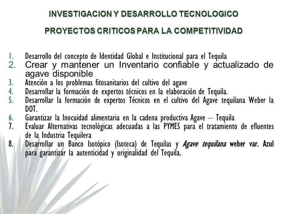 Atención a los problemas fitosanitarios del cultivo del agave