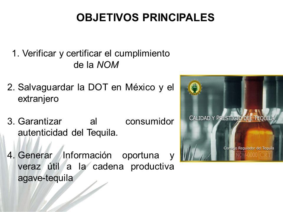 Verificar y certificar el cumplimiento de la NOM