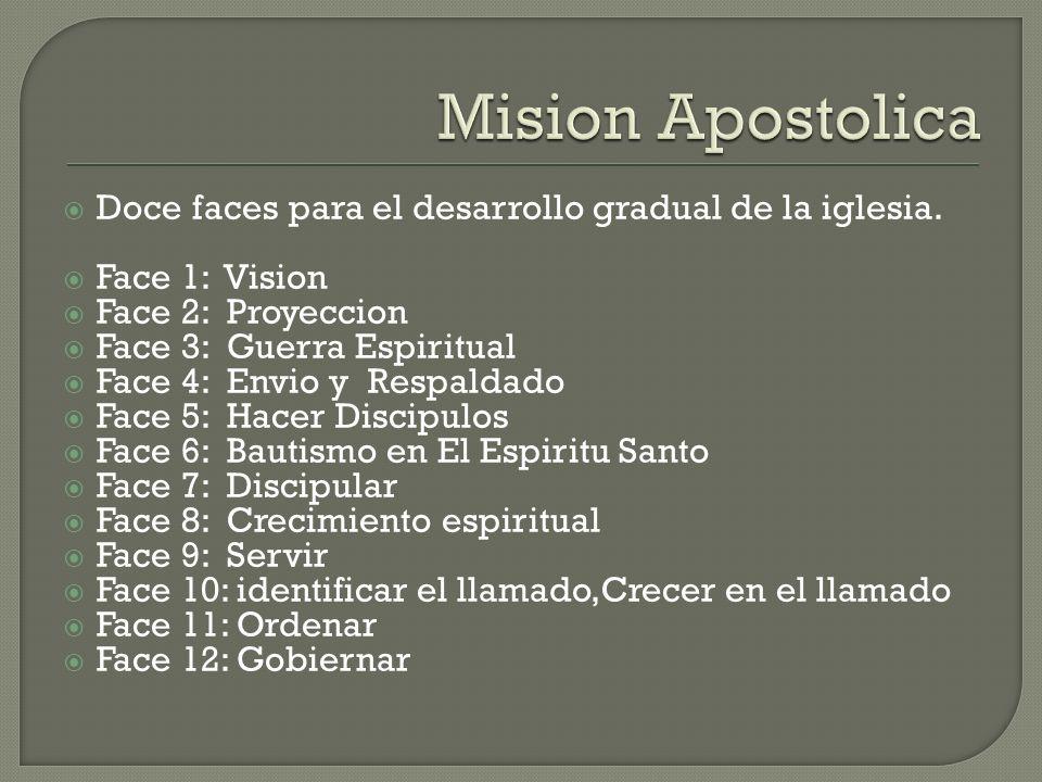 Mision Apostolica Doce faces para el desarrollo gradual de la iglesia.