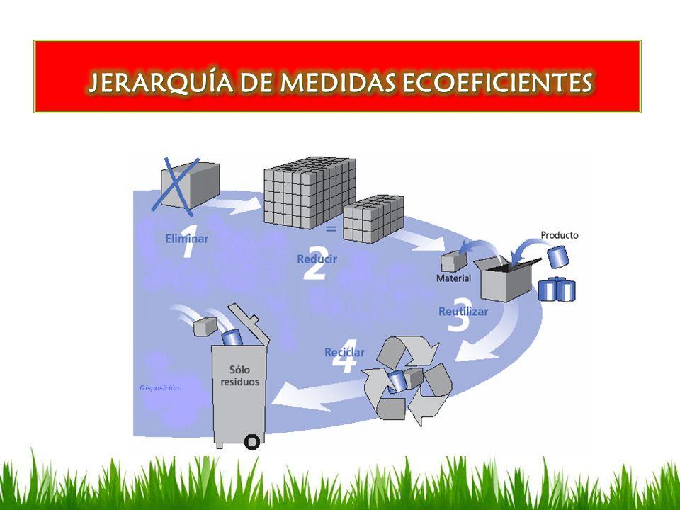 JERARQUÍA DE MEDIDAS ECOEFICIENTES