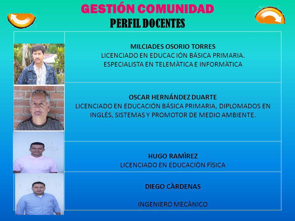 MILCIADES OSORIO TORRES OSCAR HERNÁNDEZ DUARTE