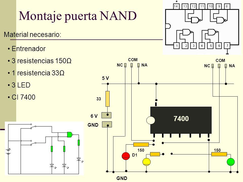Montaje puerta NAND Material necesario: Entrenador 3 resistencias 150Ω