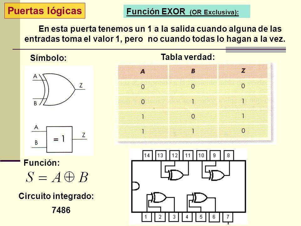 Puertas lógicas Función EXOR (OR Exclusiva):