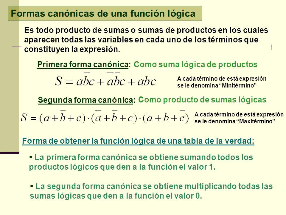 Formas canónicas de una función lógica
