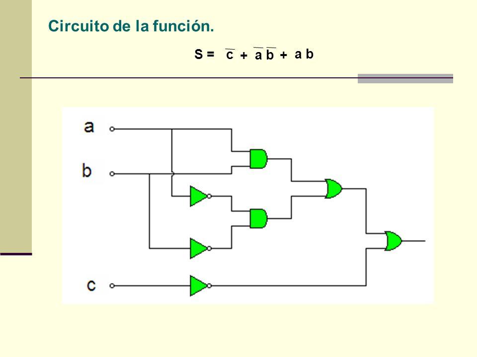 Circuito de la función. S = c + a b + a b