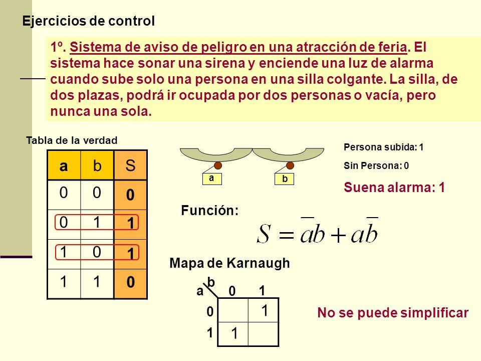 a b S 1 1 1 1 1 Ejercicios de control