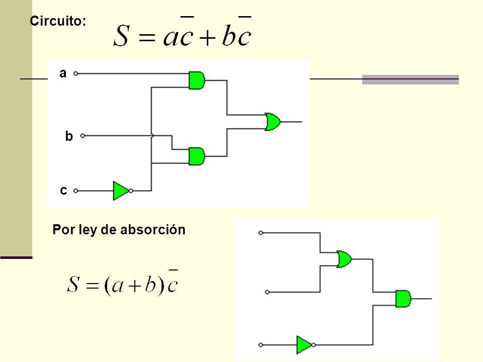 Circuito: a b c Por ley de absorción