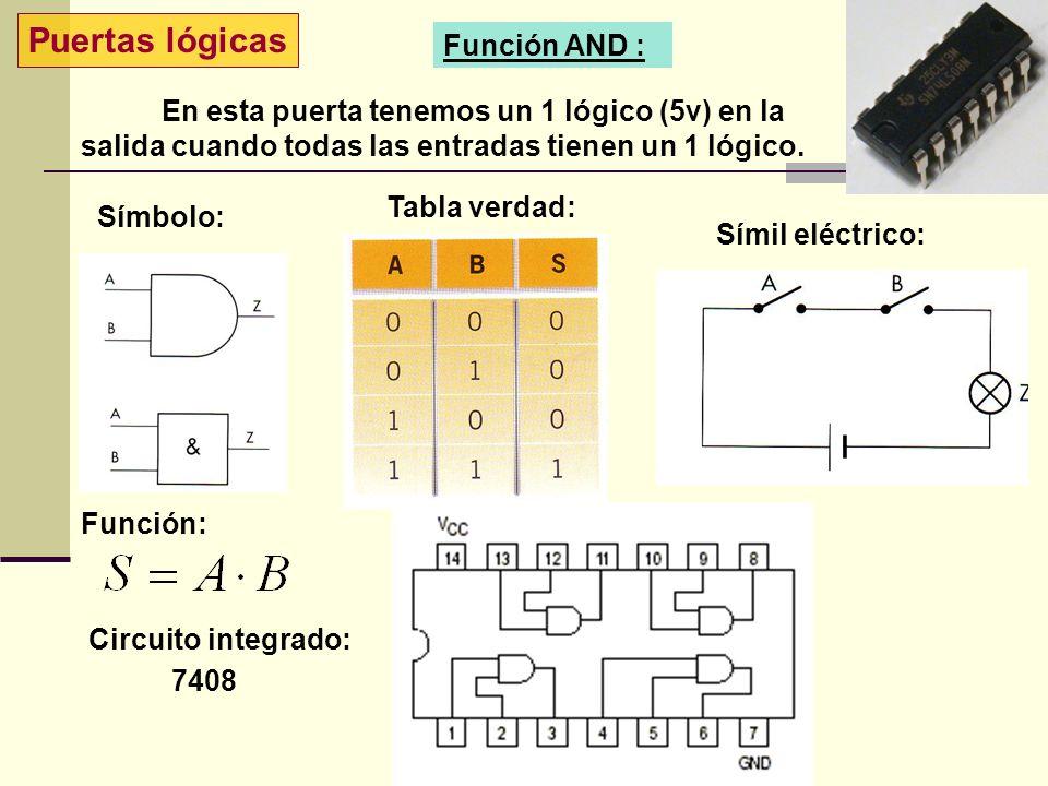 Circuito Integrado 7408 : Tecnología industrial ii ppt video online descargar