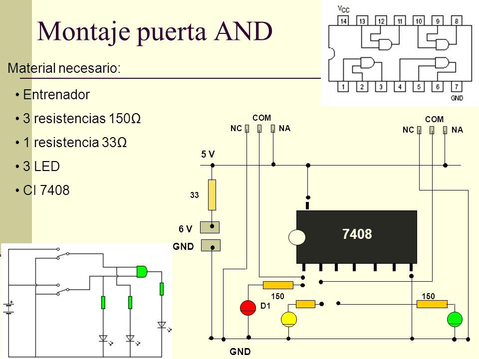 Montaje puerta AND Material necesario: Entrenador 3 resistencias 150Ω