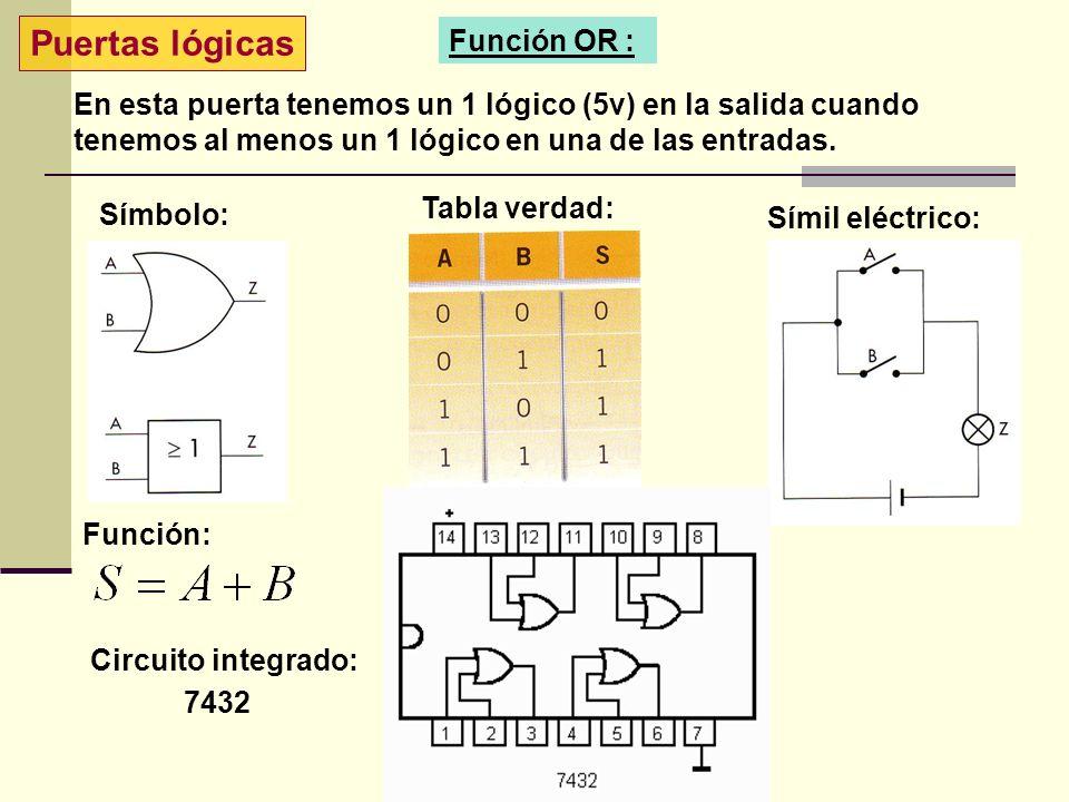 Puertas lógicas Función OR :
