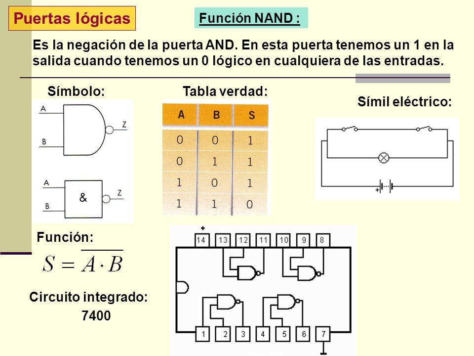 Circuito Integrado Simbolo : Tecnología industrial ii ppt video online descargar