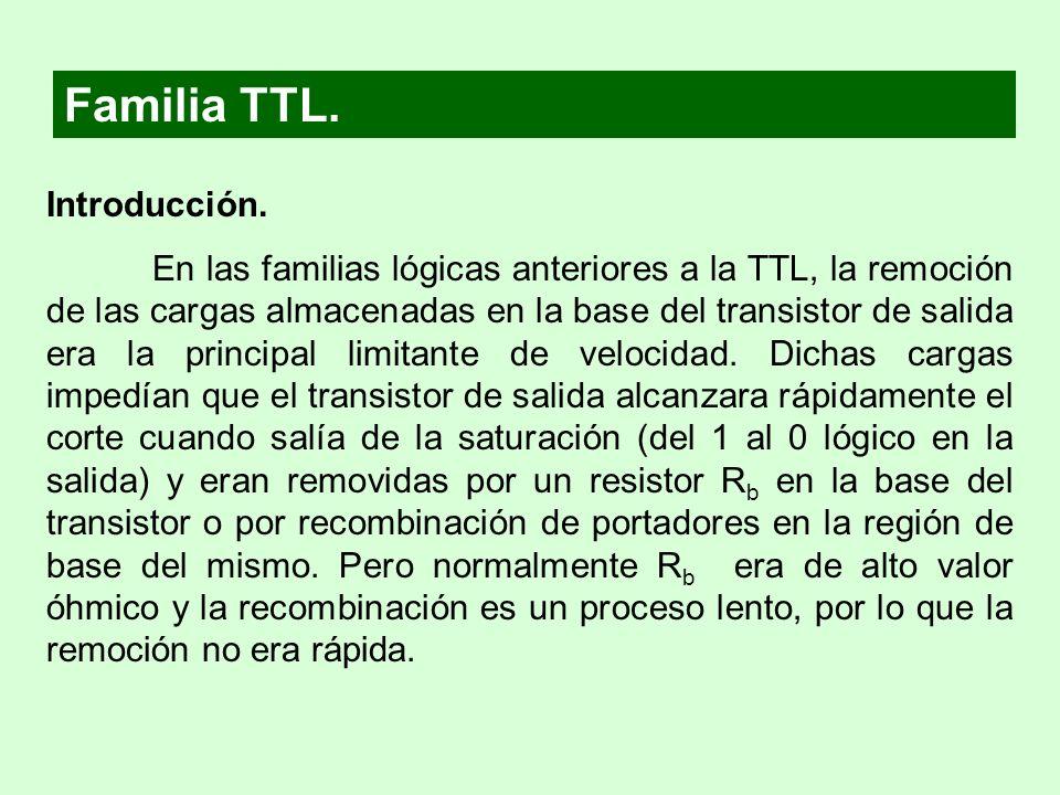 Familia TTL. Introducción.