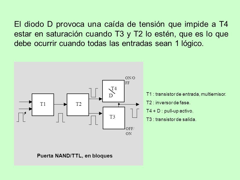 El diodo D provoca una caída de tensión que impide a T4 estar en saturación cuando T3 y T2 lo estén, que es lo que debe ocurrir cuando todas las entradas sean 1 lógico.