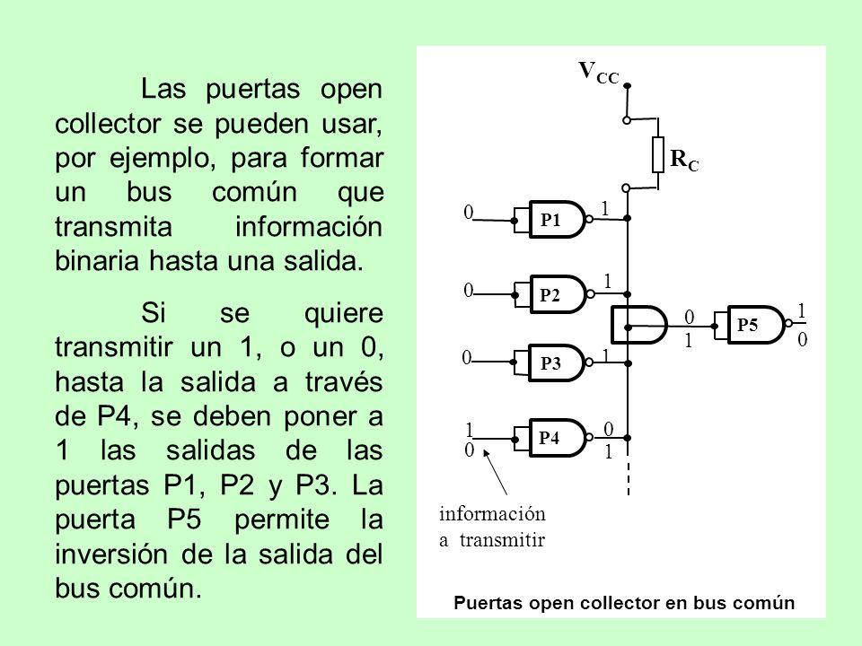 1 RC. VCC. información. a transmitir. P1. P3. P4. P2. P5. Puertas open collector en bus común.