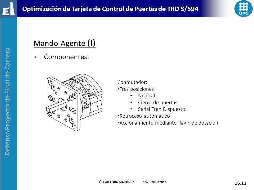 Mando Agente (I) Componentes: Conmutador: Tres posiciones Neutral
