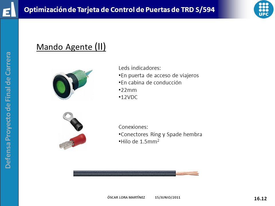 Mando Agente (II) Leds indicadores: En puerta de acceso de viajeros