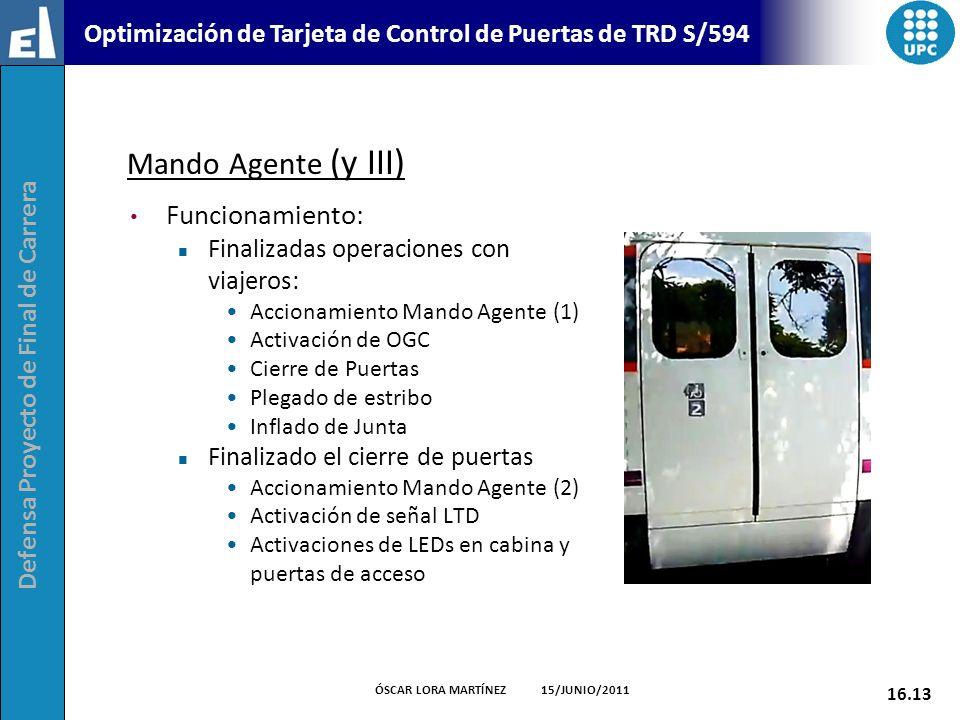 Mando Agente (y III) Funcionamiento: