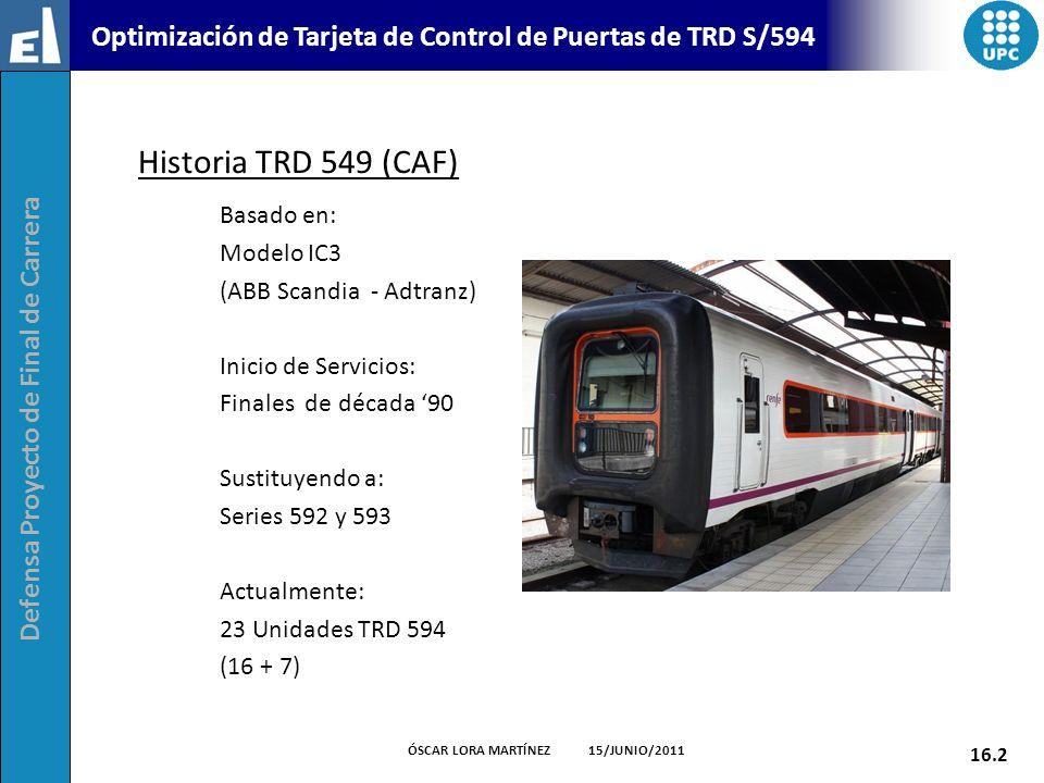 Historia TRD 549 (CAF) Basado en: Modelo IC3 (ABB Scandia - Adtranz)
