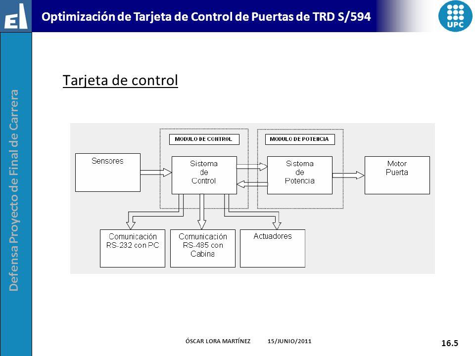 Tarjeta de control