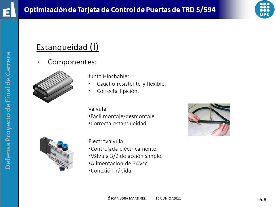 Estanqueidad (I) Componentes: Junta Hinchable: