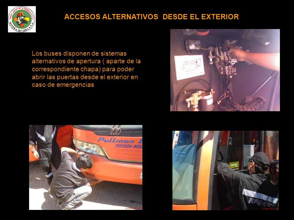 ACCESOS ALTERNATIVOS DESDE EL EXTERIOR