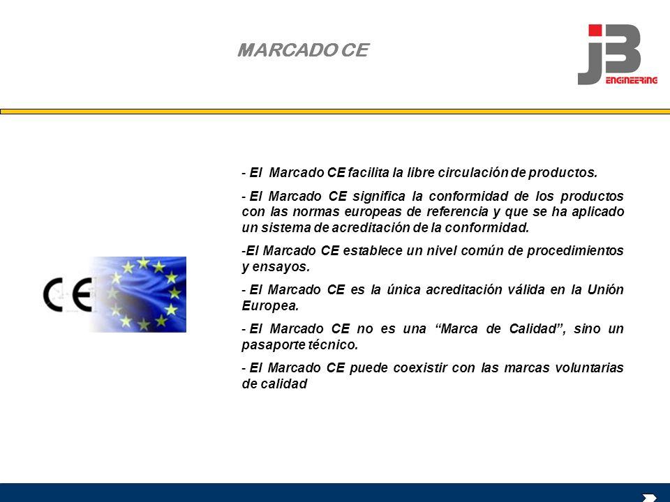 MARCADO CE El Marcado CE facilita la libre circulación de productos.