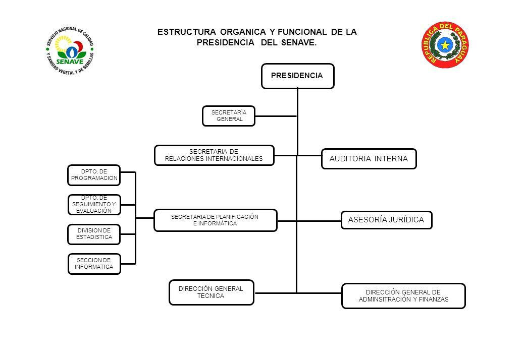 ESTRUCTURA ORGANICA Y FUNCIONAL DE LA PRESIDENCIA DEL SENAVE.