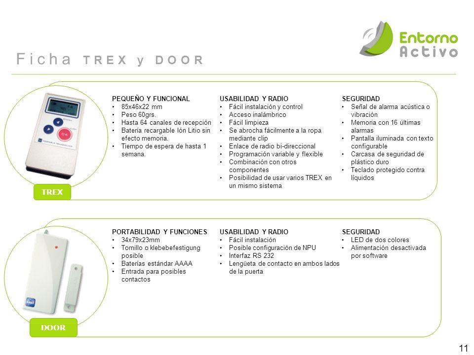 Ficha TREX y DOOR TREX DOOR PEQUEÑO Y FUNCIONAL 85x46x22 mm
