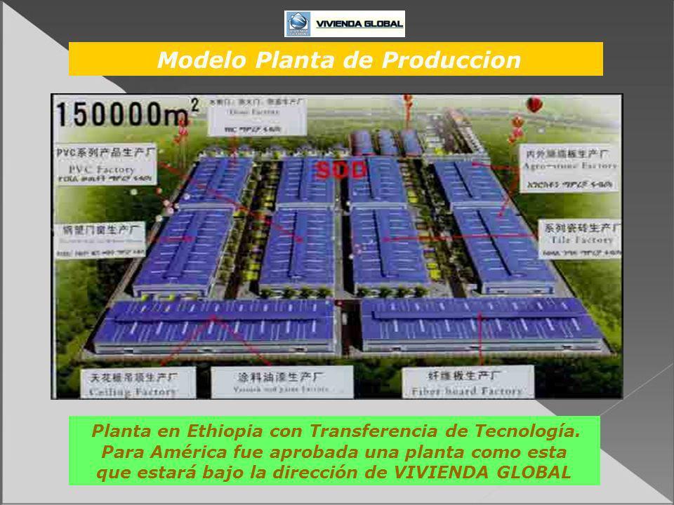 Modelo Planta de Produccion