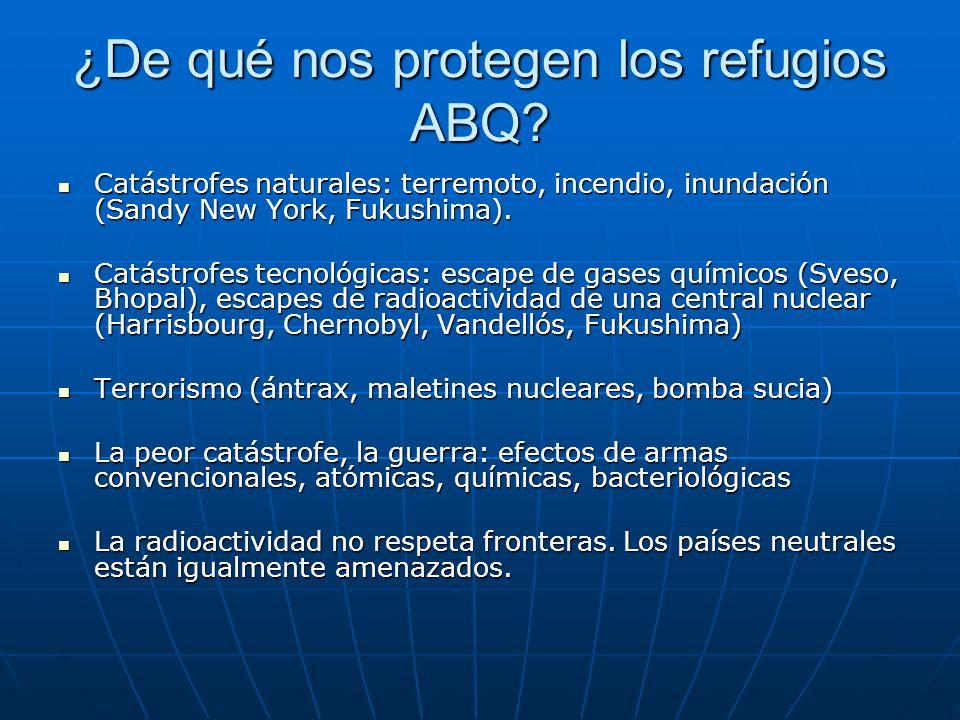 ¿De qué nos protegen los refugios ABQ