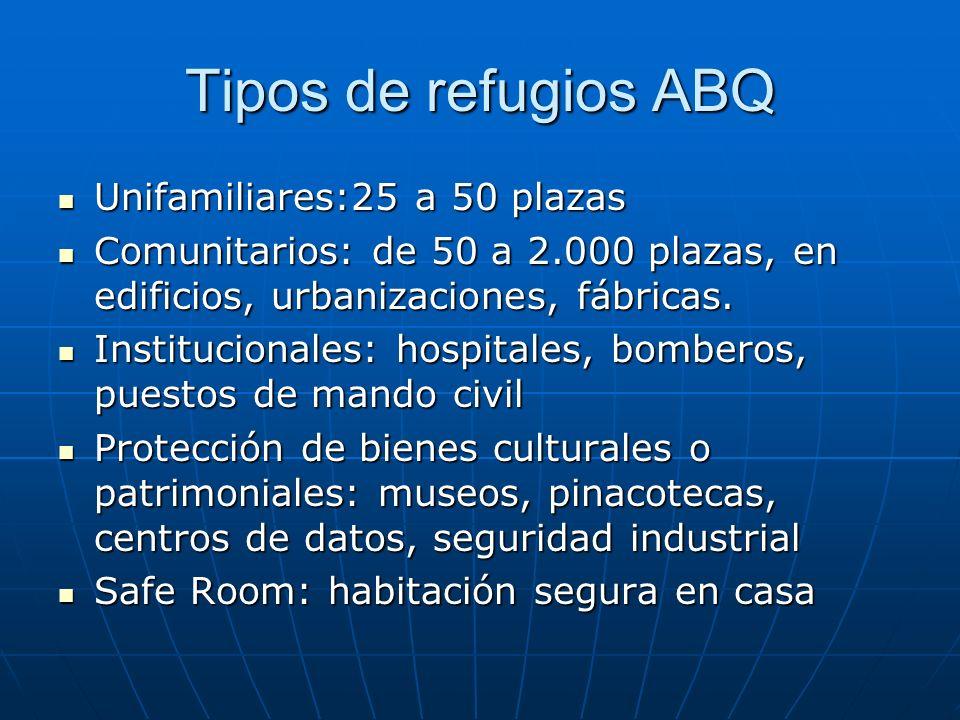 Tipos de refugios ABQ Unifamiliares:25 a 50 plazas