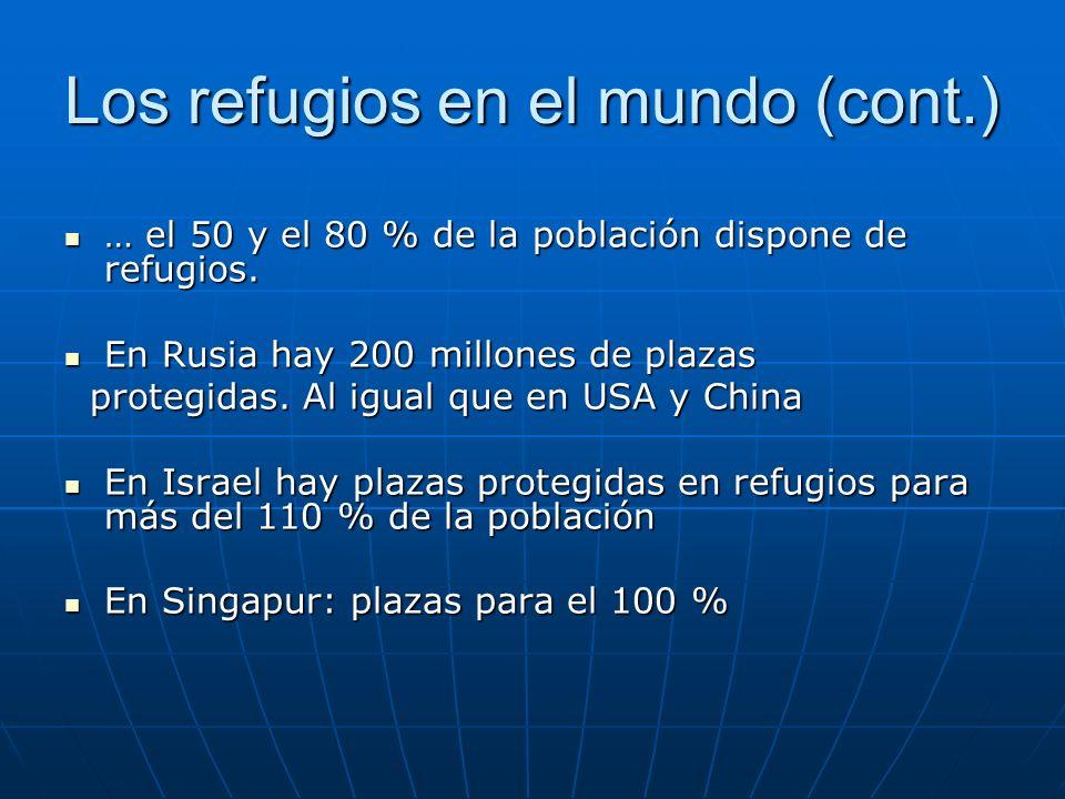 Los refugios en el mundo (cont.)