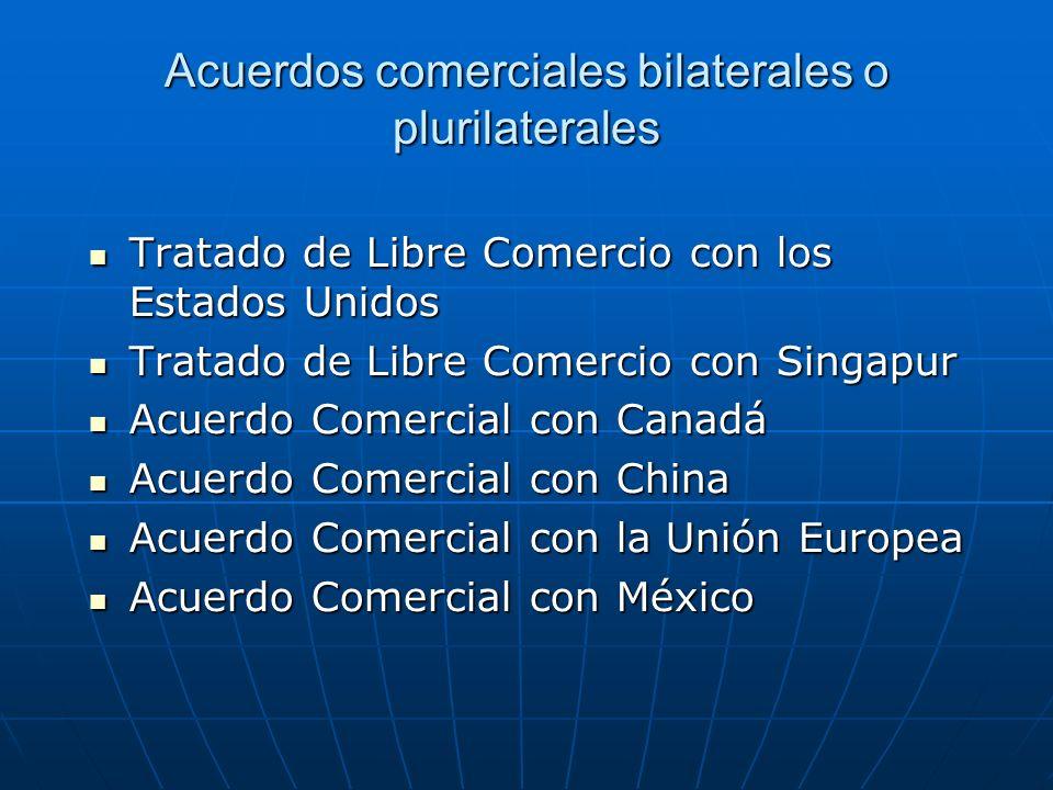 Acuerdos comerciales bilaterales o plurilaterales