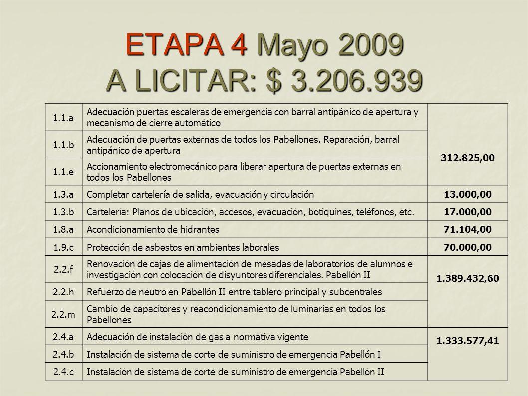 ETAPA 4 Mayo 2009 A LICITAR: $ 3.206.939 1.1.a